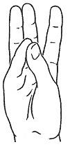 FingerOpposition